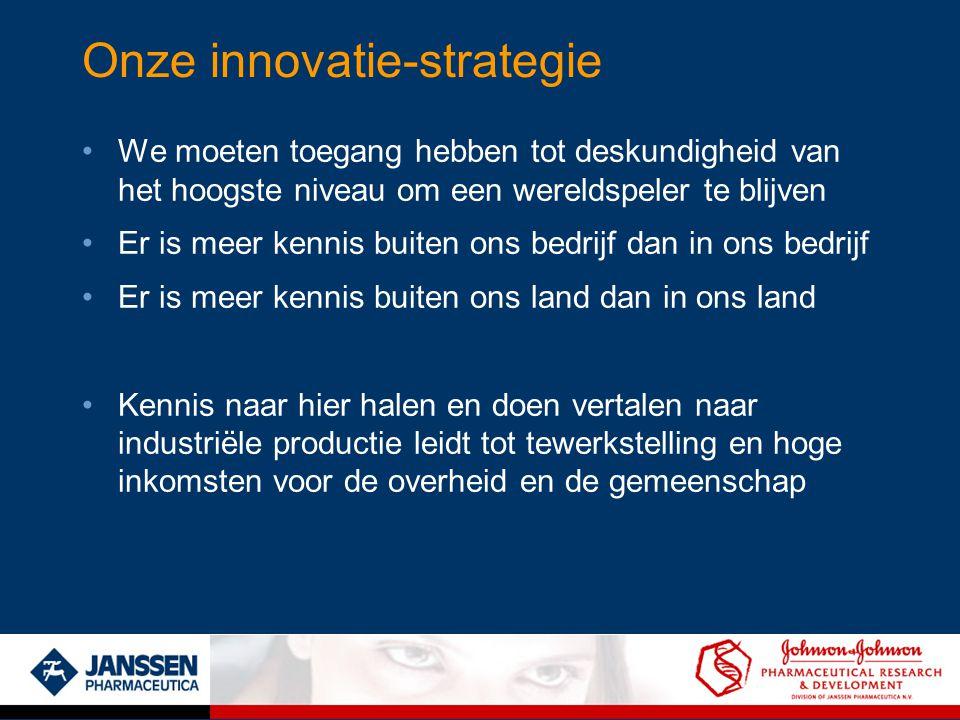 Onze innovatie-strategie We moeten toegang hebben tot deskundigheid van het hoogste niveau om een wereldspeler te blijven Er is meer kennis buiten ons
