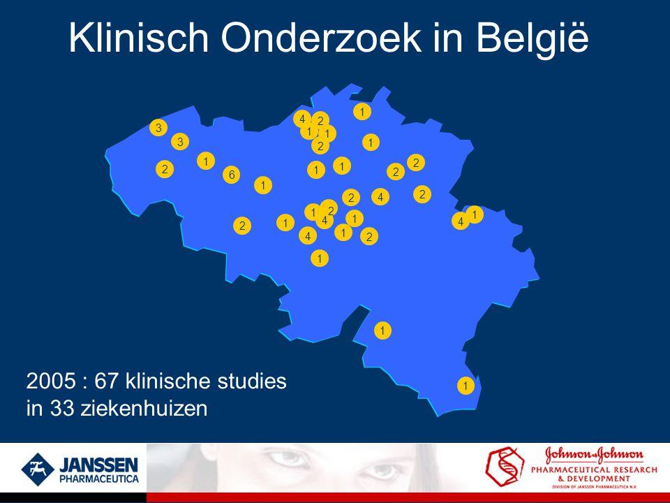 Klinisch Onderzoek in België 3 3 4 6 2 1 4 1 2 4 2 2 4 1 1 2 2 2 2 2 1 1 1 4 2 1 1 1 1 1 1 1 1 1 2005 : 67 klinische studies in 33 ziekenhuizen
