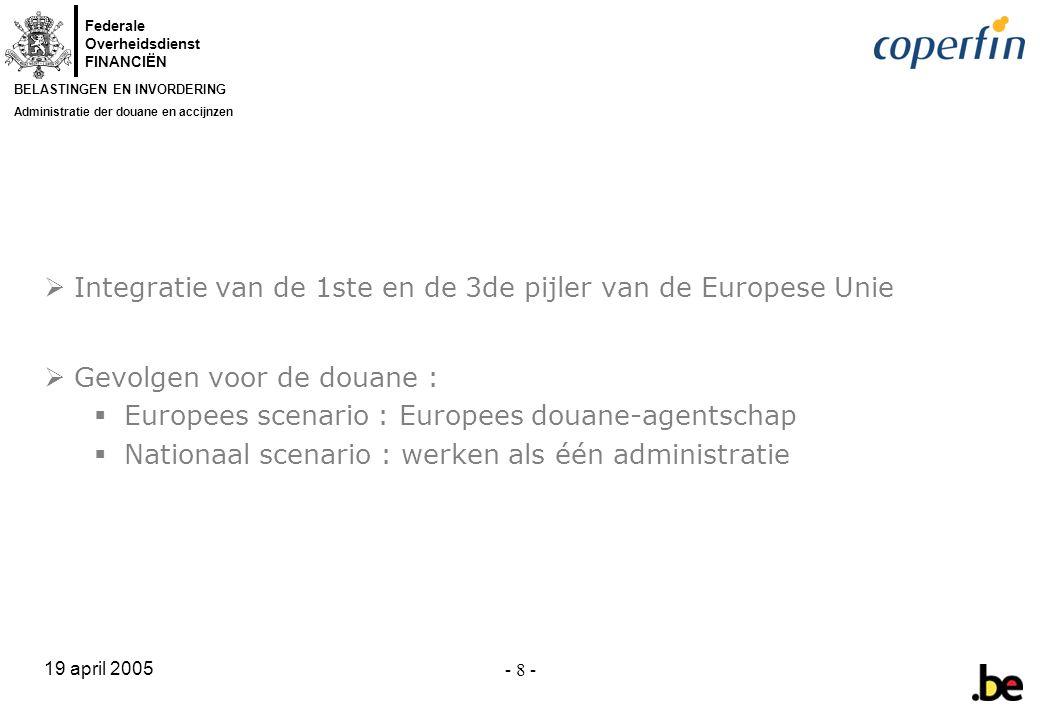 Federale Overheidsdienst FINANCIËN BELASTINGEN EN INVORDERING Administratie der douane en accijnzen 19 april 2005 - 19 - 3.