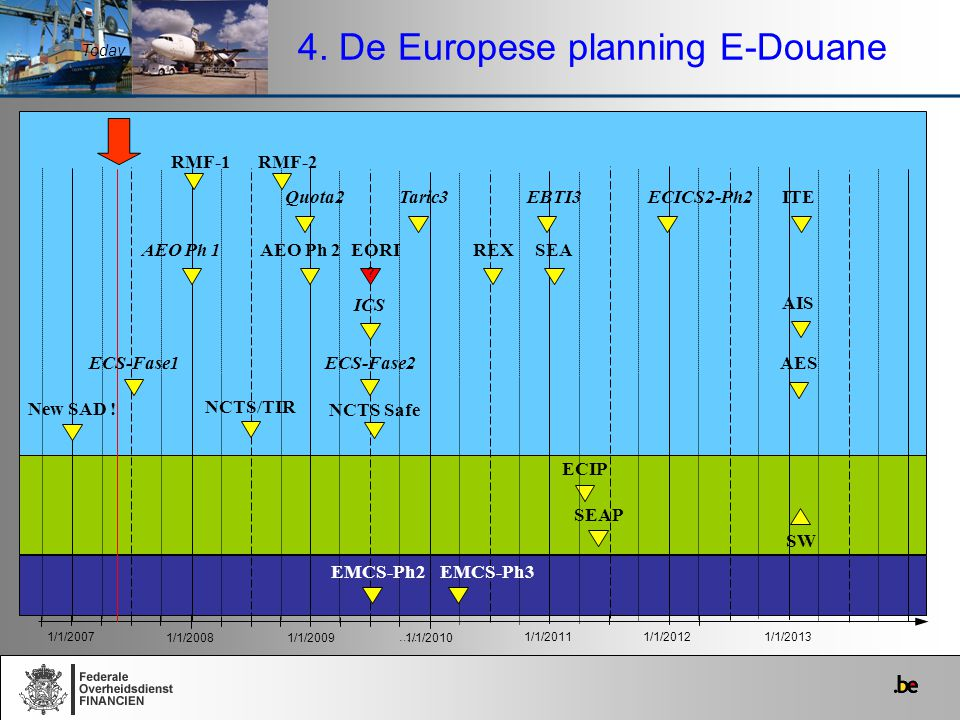 4. De Europese planning E-Douane 1/1/2007….. Today 1/1/20101/1/20091/1/2008 ECS-Fase1 1/1/2011 ICS AES ECIP SEAP SW RMF-1 NCTS/TIR New SAD ! 1/1/2012