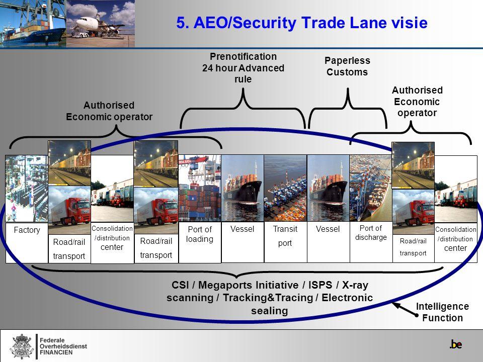 5. AEO/Security Trade Lane visie Authorised Economic operator Prenotification 24 hour Advanced rule Authorised Economic operator Consolidation /distri