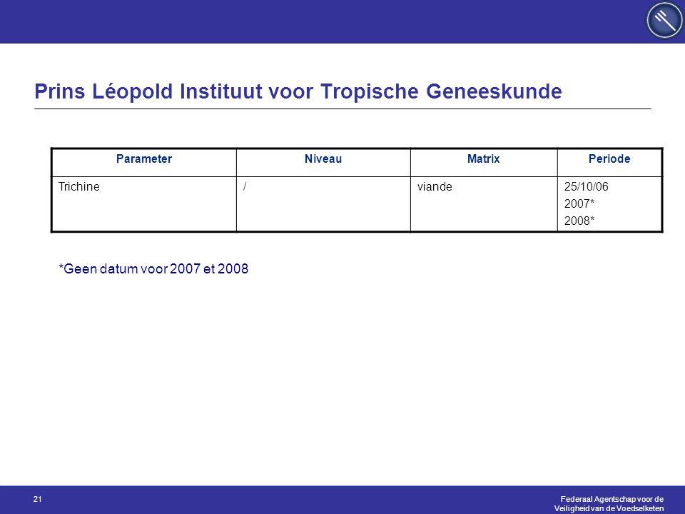 Federaal Agentschap voor de Veiligheid van de Voedselketen 21 Prins Léopold Instituut voor Tropische Geneeskunde ParameterNiveauMatrixPeriode Trichine/viande25/10/06 2007* 2008* *Geen datum voor 2007 et 2008