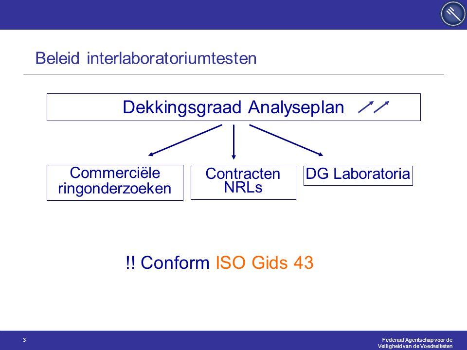 Federaal Agentschap voor de Veiligheid van de Voedselketen 3 Dekkingsgraad Analyseplan Commerciële ringonderzoeken Contracten NRLs DG Laboratoria !.