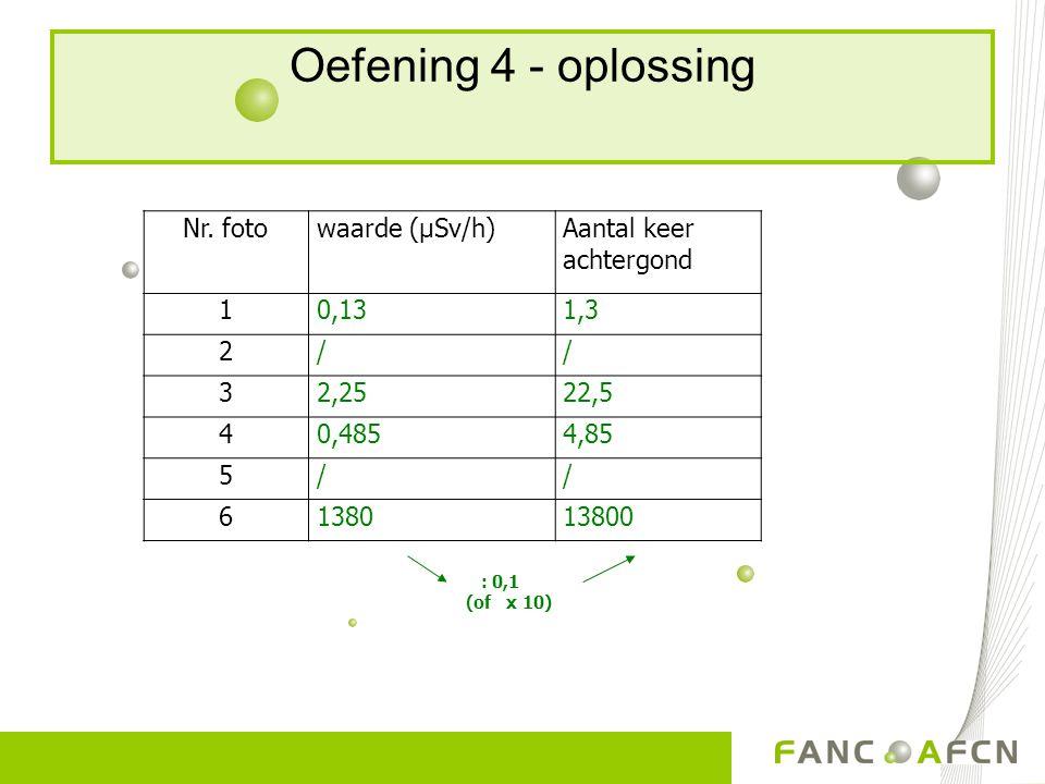 Nr. fotowaarde (μSv/h)Aantal keer achtergond 10,131,3 2// 32,2522,5 40,4854,85 5// 6138013800 : 0,1 (of x 10) Oefening 4 - oplossing