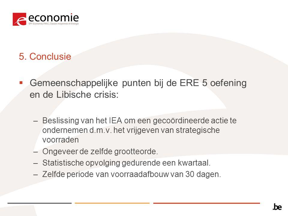 5. Conclusie  Gemeenschappelijke punten bij de ERE 5 oefening en de Libische crisis: –Beslissing van het IEA om een gecoördineerde actie te onderneme