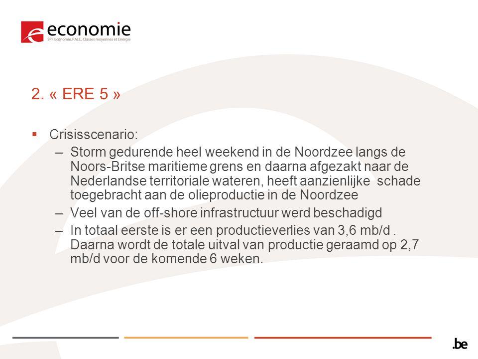 2. « ERE 5 »  Crisisscenario: –Storm gedurende heel weekend in de Noordzee langs de Noors-Britse maritieme grens en daarna afgezakt naar de Nederland