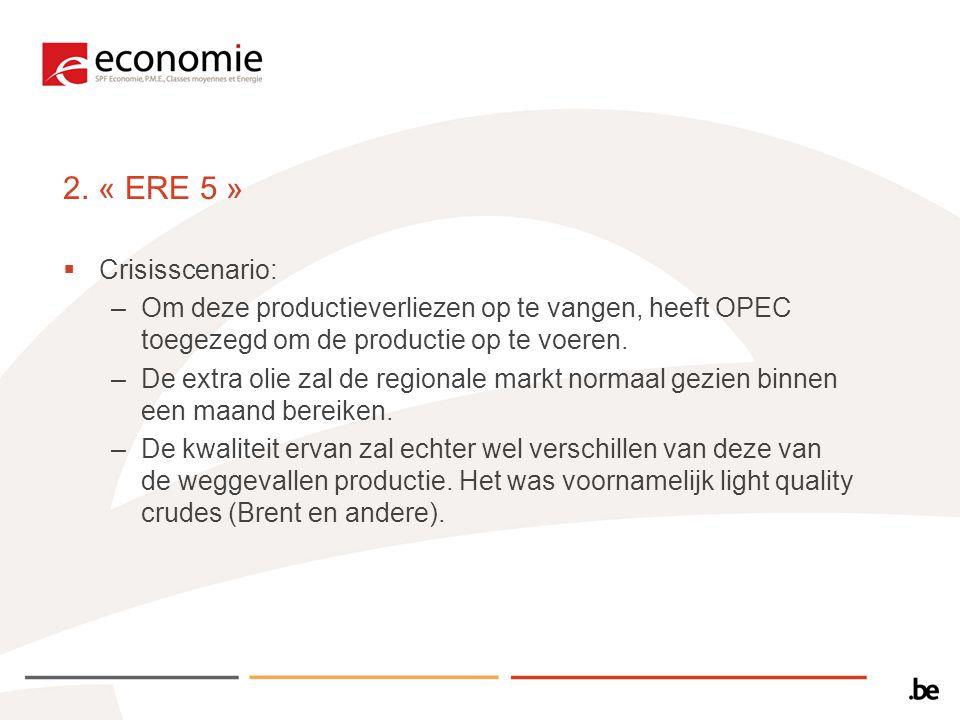 2. « ERE 5 »  Crisisscenario: –Om deze productieverliezen op te vangen, heeft OPEC toegezegd om de productie op te voeren. –De extra olie zal de regi