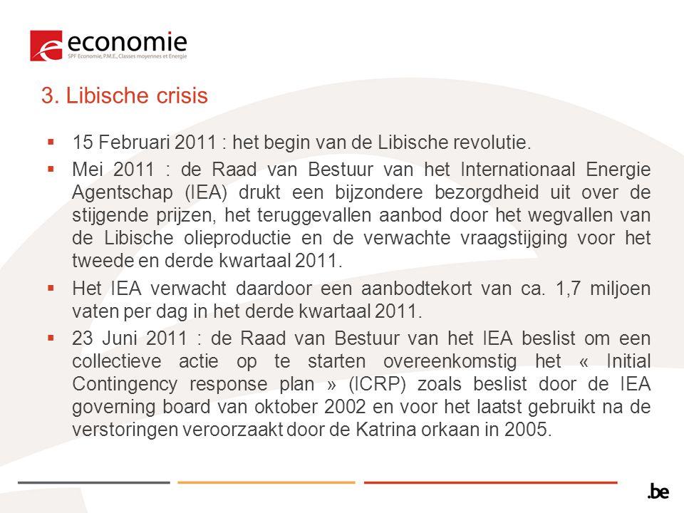 3. Libische crisis  15 Februari 2011 : het begin van de Libische revolutie.
