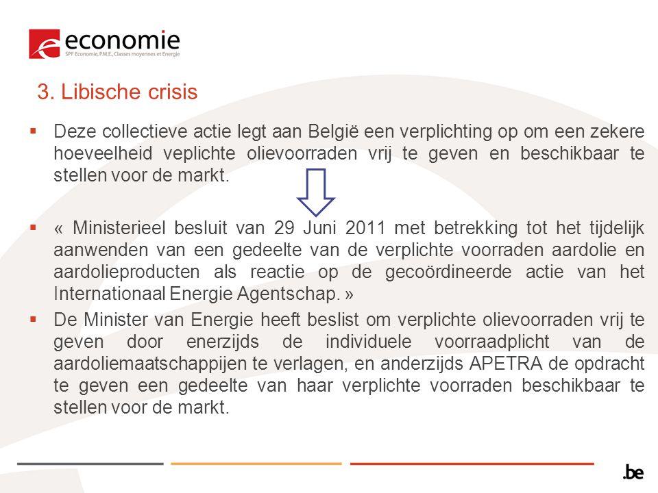 3. Libische crisis  Deze collectieve actie legt aan België een verplichting op om een zekere hoeveelheid veplichte olievoorraden vrij te geven en bes