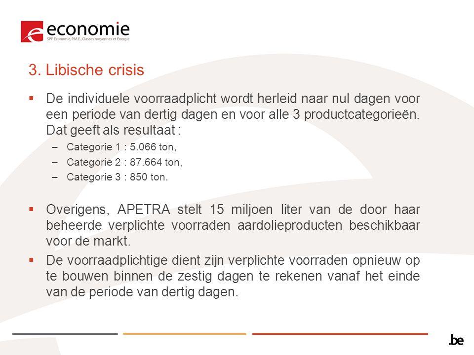 3. Libische crisis  De individuele voorraadplicht wordt herleid naar nul dagen voor een periode van dertig dagen en voor alle 3 productcategorieën. D