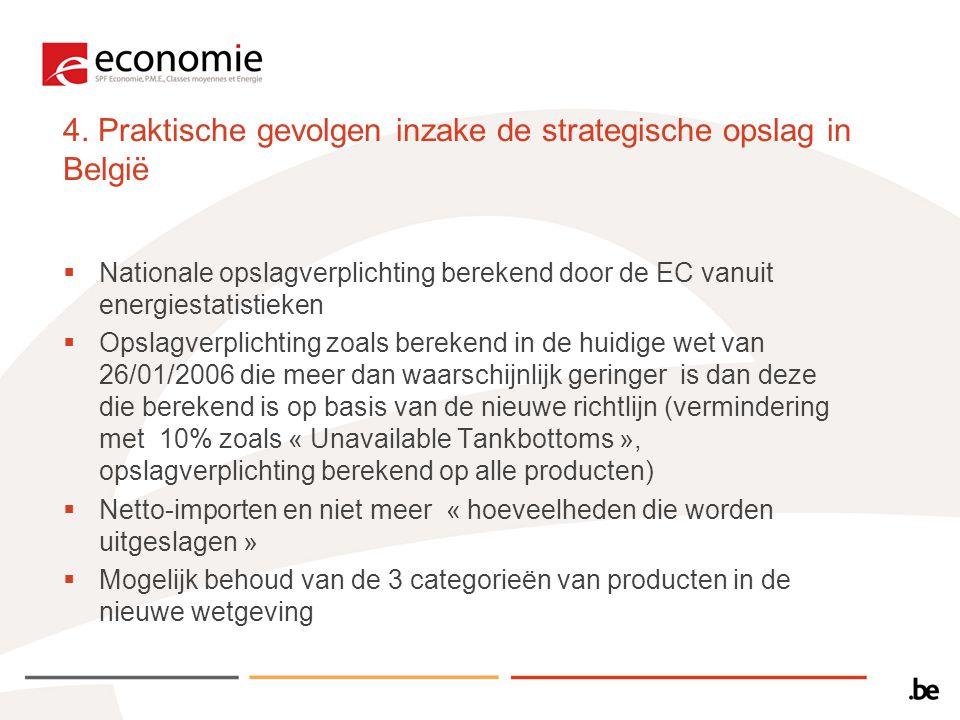4. Praktische gevolgen inzake de strategische opslag in België  Nationale opslagverplichting berekend door de EC vanuit energiestatistieken  Opslagv