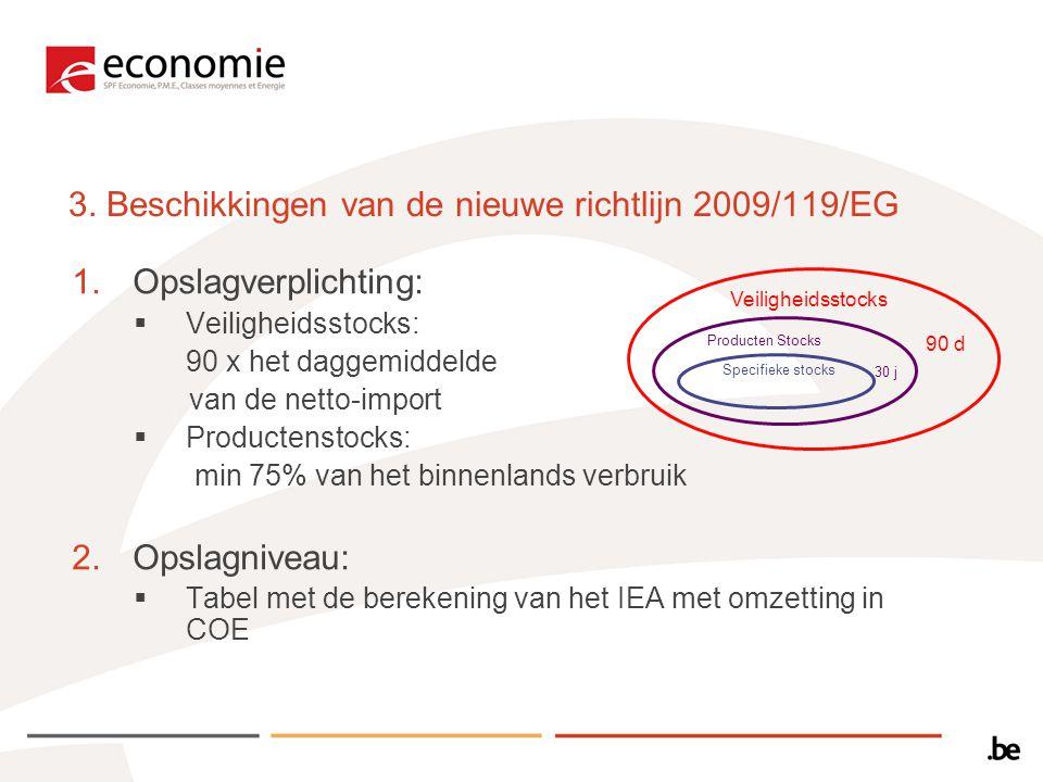 3. Beschikkingen van de nieuwe richtlijn 2009/119/EG 1.Opslagverplichting:  Veiligheidsstocks: 90 x het daggemiddelde van de netto-import  Producten