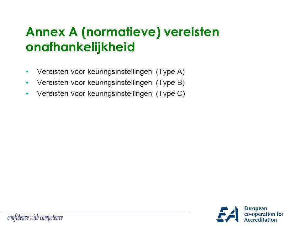 Annex A (normatieve) vereisten onafhankelijkheid Vereisten voor keuringsinstellingen (Type A) Vereisten voor keuringsinstellingen (Type B) Vereisten v