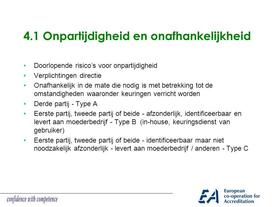 4.1 Onpartijdigheid en onafhankelijkheid Doorlopende risico's voor onpartijdigheid Verplichtingen directie Onafhankelijk in de mate die nodig is met b