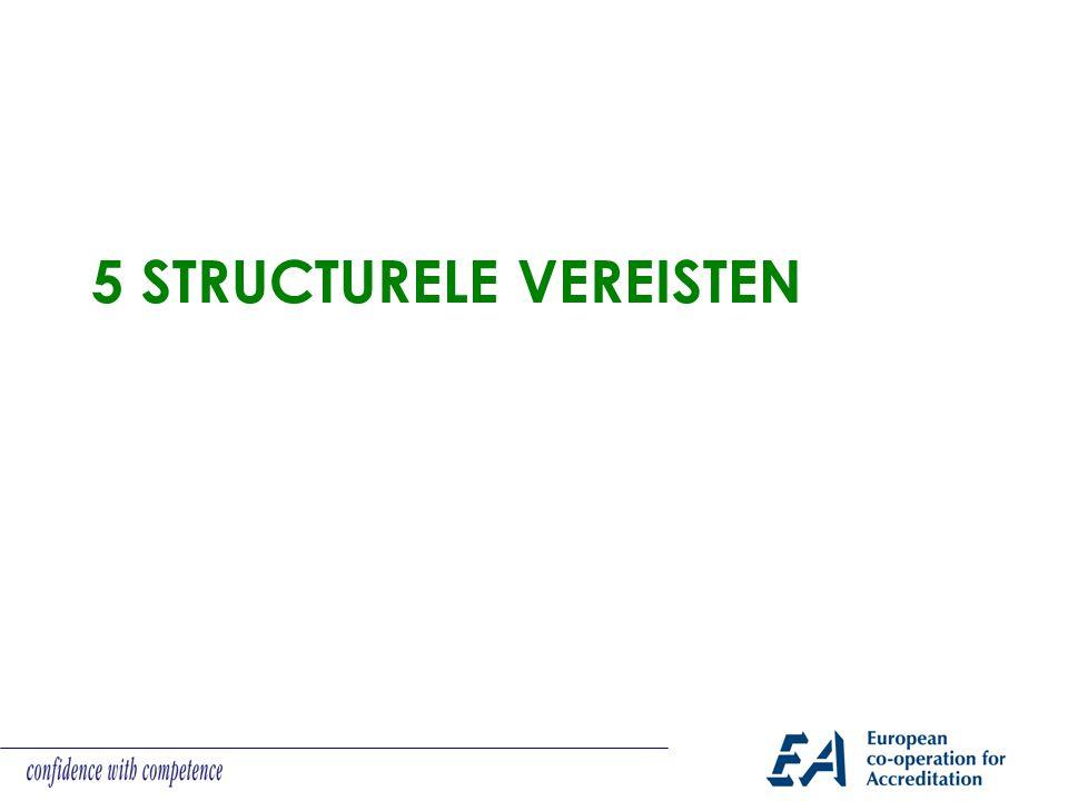 5 Structurele vereisten 5.1 Administratieve vereisten Rechtspersoon of deel van een rechtspersoon Nodige voorzieningen om aansprakelijkheid te dekken Contractuele voorwaarden 5.2 Organisatie en beheer Gestructureerd en beheerd om onpartijdigheid te vrijwaren Georganiseerd en beheerd om bekwaamheid tot keuringen te behouden Nota inzake uitwisseling van informatie met andere keuringsinstellingen Technische manager(s) en afgevaardigden (bespreking '1- persoonskeuringsinstelling') Beschrijving van de job(s)