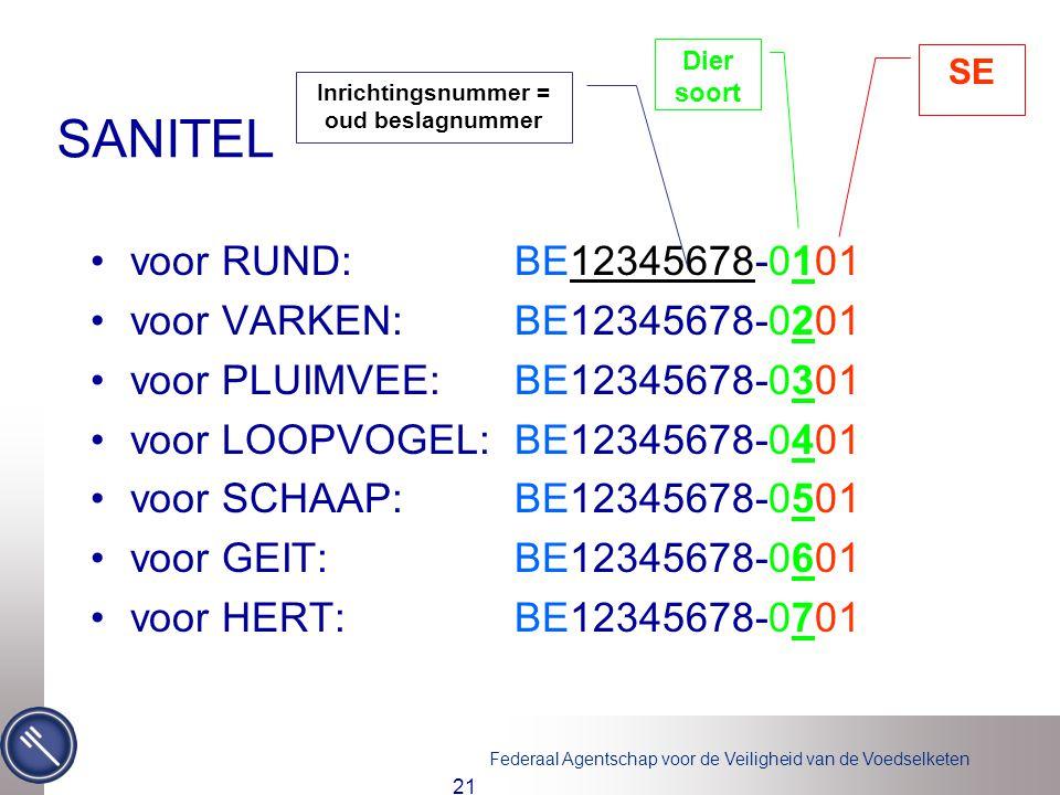 Federaal Agentschap voor de Veiligheid van de Voedselketen 21 SANITEL voor RUND:BE12345678-0101 voor VARKEN:BE12345678-0201 voor PLUIMVEE:BE12345678-0