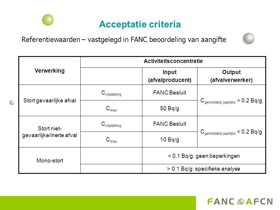 Acceptatie criteria Verwerking Activiteitsconcentratie Input (afvalproducent) Output (afvalverwerker) Stort gevaarlijke afval C vrijstelling FANC Besluit C gemiddeld, jaarlijks < 0.2 Bq/g C max 50 Bq/g Stort niet- gevaarlijke/inerte afval C vrijstelling FANC Besluit C gemiddeld, jaarlijks < 0.2 Bq/g C max 10 Bq/g Mono-stort < 0.1 Bq/g: geen beperkingen > 0.1 Bq/g: specifieke analyse Referentiewaarden – vastgelegd in FANC beoordeling van aangifte