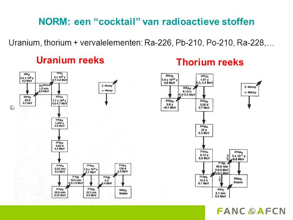 NORM: een cocktail van radioactieve stoffen Uranium reeks Thorium reeks Uranium, thorium + vervalelementen: Ra-226, Pb-210, Po-210, Ra-228,…