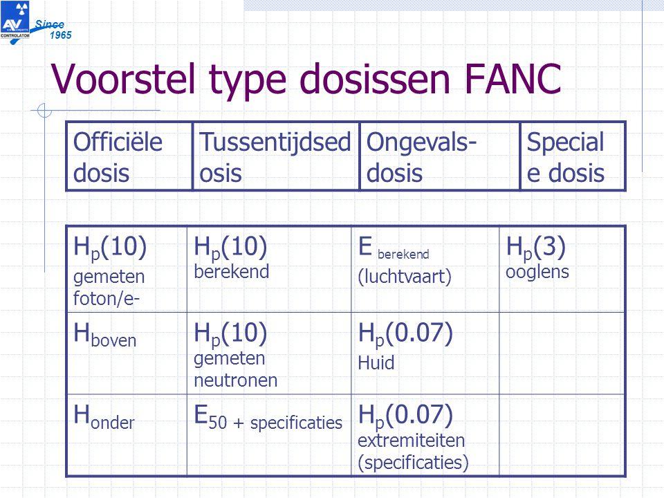 1965 Since Voorstel type dosissen FANC H p (10) gemeten foton/e- H p (10) berekend E berekend (luchtvaart) H p (3) ooglens H boven H p (10) gemeten neutronen H p (0.07) Huid H onder E 50 + specificaties H p (0.07) extremiteiten (specificaties) Officiële dosis Tussentijdsed osis Ongevals- dosis Special e dosis