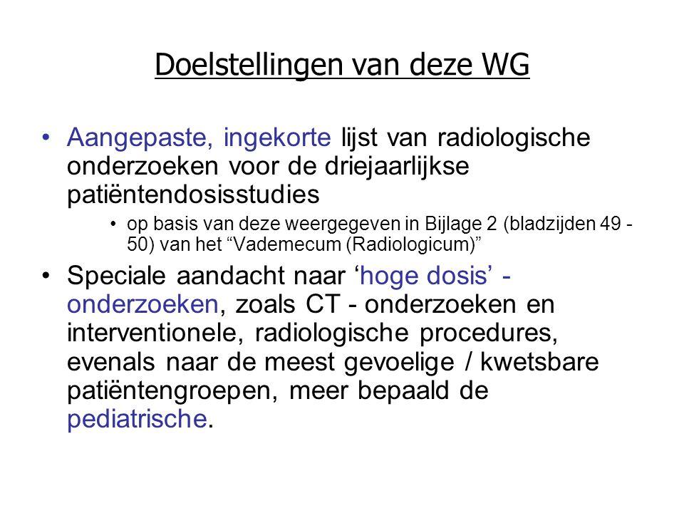 Doelstellingen van deze WG Aangepaste, ingekorte lijst van radiologische onderzoeken voor de driejaarlijkse patiëntendosisstudies op basis van deze we