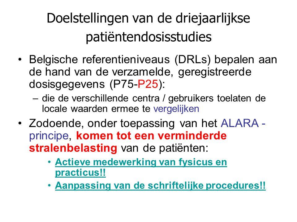Doelstellingen van de driejaarlijkse patiëntendosisstudies Belgische referentieniveaus (DRLs) bepalen aan de hand van de verzamelde, geregistreerde dosisgegevens (P75-P25): –die de verschillende centra / gebruikers toelaten de locale waarden ermee te vergelijken Zodoende, onder toepassing van het ALARA - principe, komen tot een verminderde stralenbelasting van de patiënten: Actieve medewerking van fysicus en practicus!.