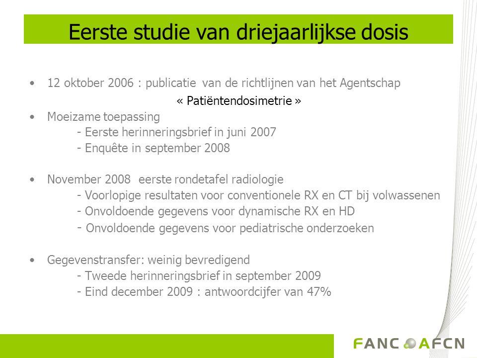 Eerste studie van driejaarlijkse dosis 12 oktober 2006 : publicatie van de richtlijnen van het Agentschap « Patiëntendosimetrie » Moeizame toepassing