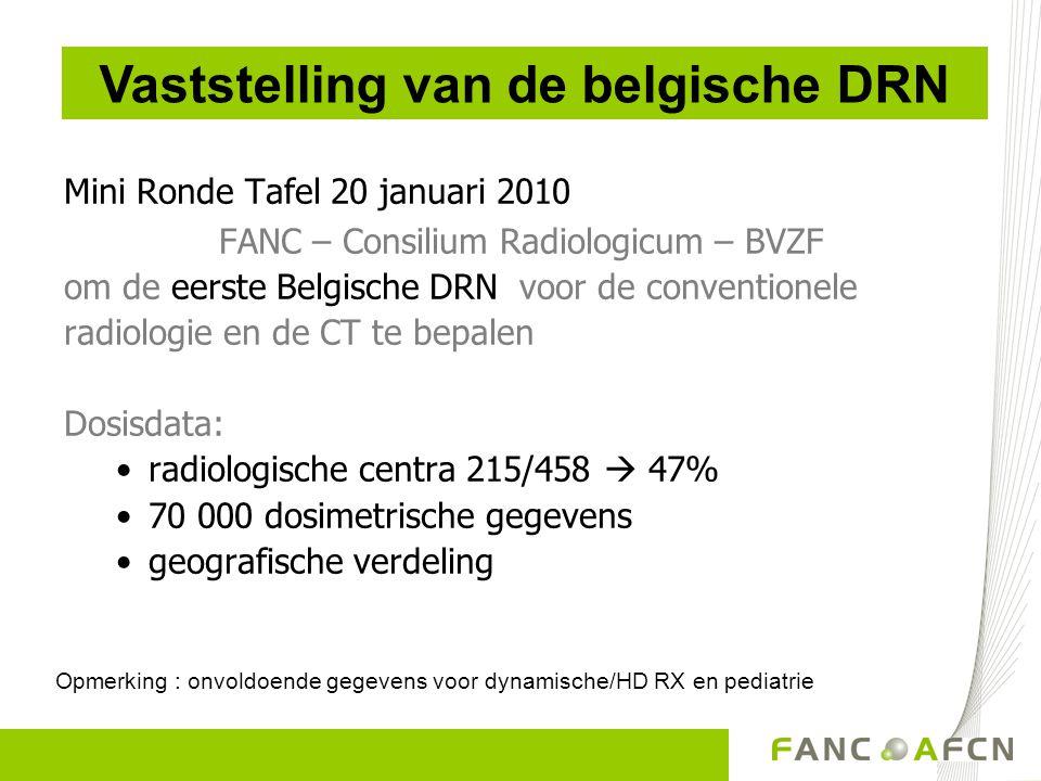 Mini Ronde Tafel 20 januari 2010 FANC – Consilium Radiologicum – BVZF om de eerste Belgische DRN voor de conventionele radiologie en de CT te bepalen