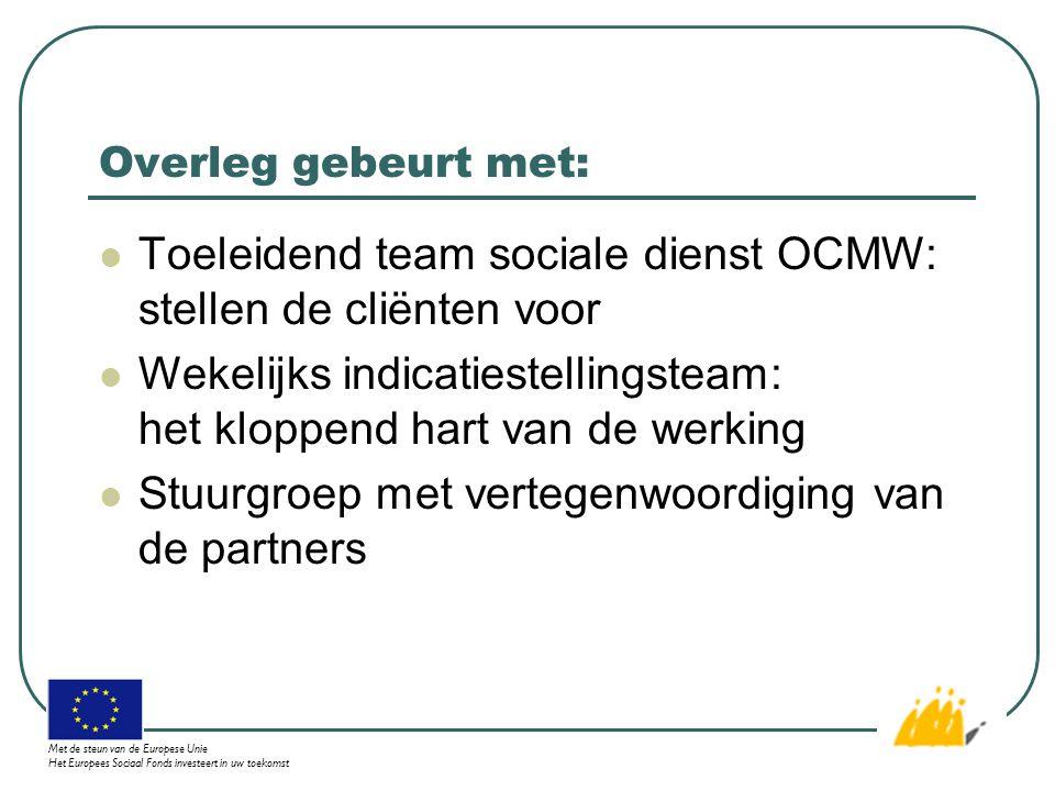 Toeleidend team sociale dienst OCMW: stellen de cliënten voor Wekelijks indicatiestellingsteam: het kloppend hart van de werking Stuurgroep met vertegenwoordiging van de partners Overleg gebeurt met: Met de steun van de Europese Unie Het Europees Sociaal Fonds investeert in uw toekomst