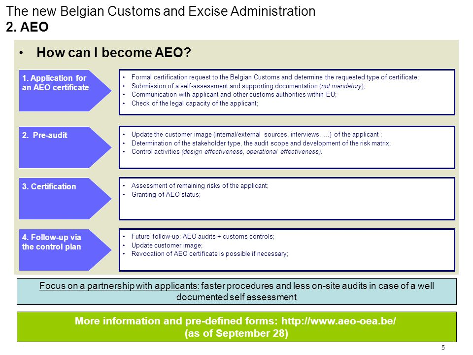 5 The new Belgian Customs and Excise Administration 2.