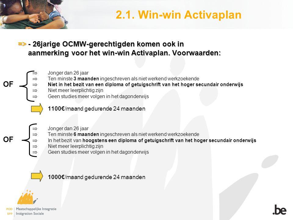 =>- 26jarige OCMW-gerechtigden komen ook in => - 26jarige OCMW-gerechtigden komen ook in aanmerking voor het win-win Activaplan. Voorwaarden: aanmerki