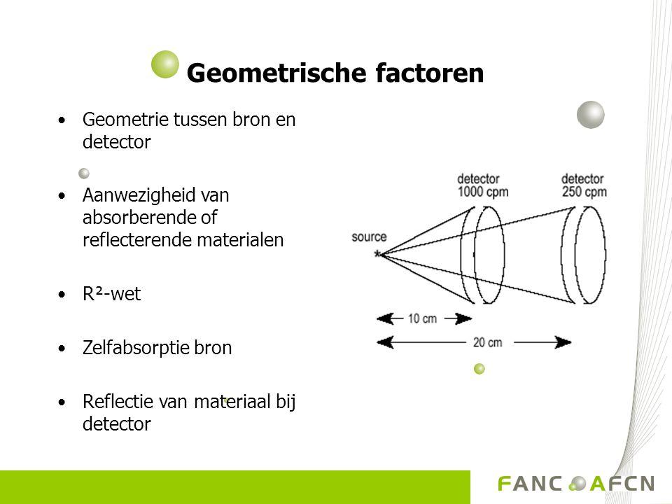 Geometrische factoren Geometrie tussen bron en detector Aanwezigheid van absorberende of reflecterende materialen R²-wet Zelfabsorptie bron Reflectie