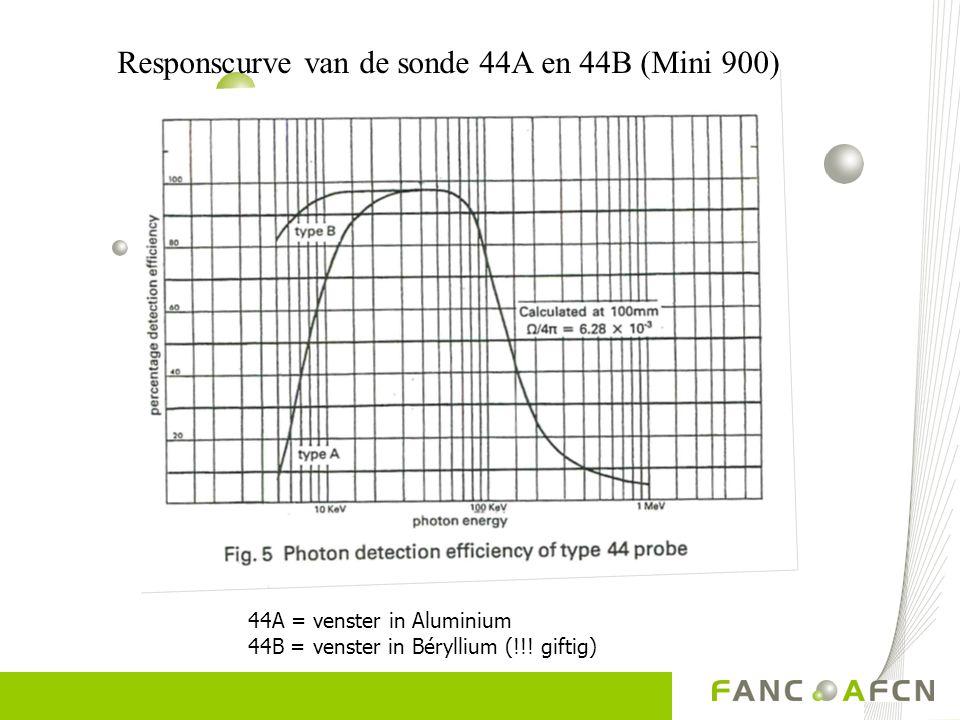 Responscurve van de sonde 44A en 44B (Mini 900) 44A = venster in Aluminium 44B = venster in Béryllium (!!! giftig)
