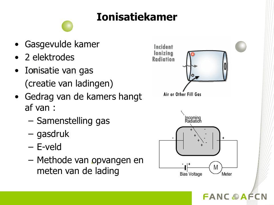 Ionisatiekamer Gasgevulde kamer 2 elektrodes Ionisatie van gas (creatie van ladingen) Gedrag van de kamers hangt af van : –Samenstelling gas –gasdruk