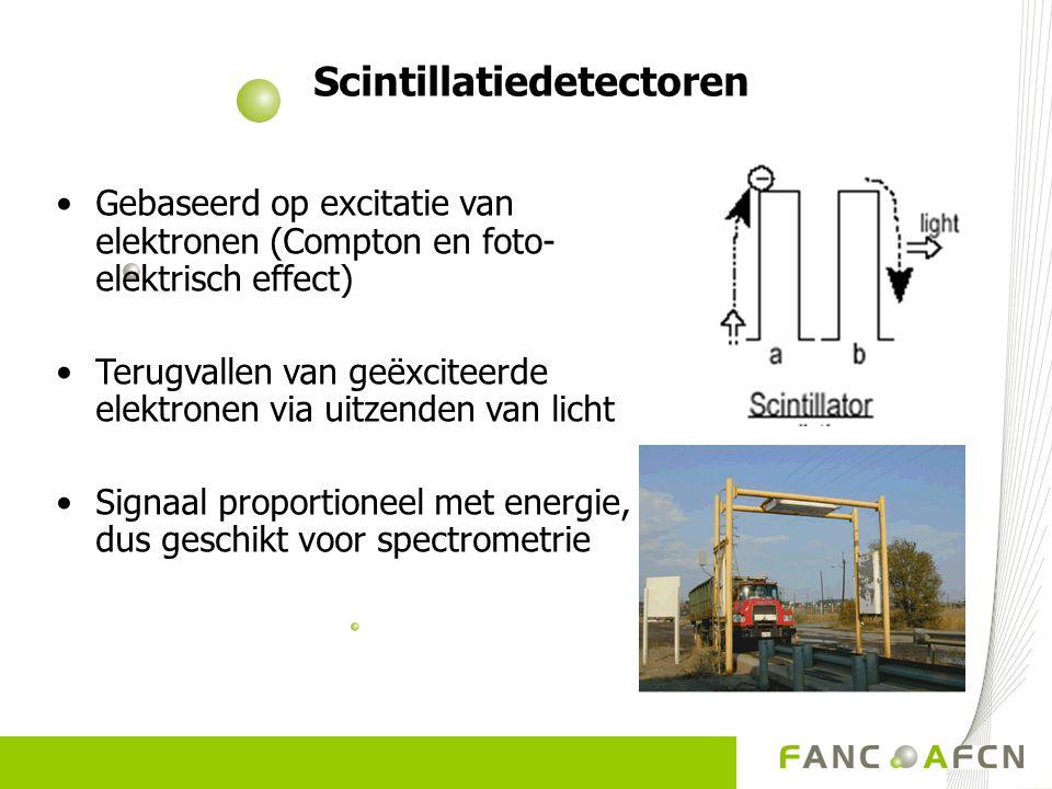 Scintillatiedetectoren Gebaseerd op excitatie van elektronen (Compton en foto- elektrisch effect) Terugvallen van geëxciteerde elektronen via uitzende