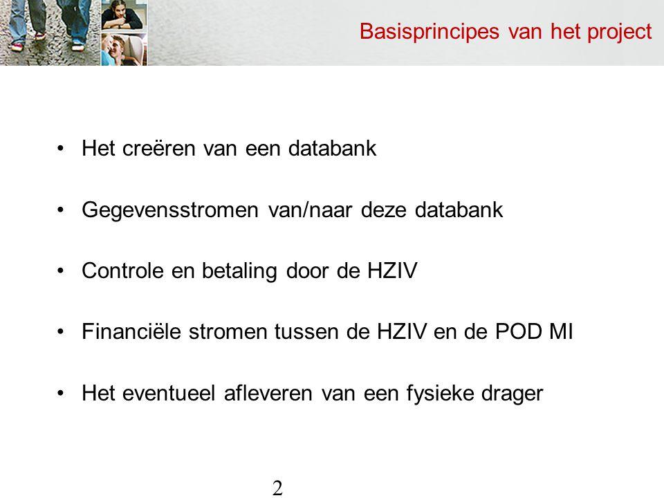 Basisprincipes van het project Het creëren van een databank Gegevensstromen van/naar deze databank Controle en betaling door de HZIV Financiële stromen tussen de HZIV en de POD MI Het eventueel afleveren van een fysieke drager 2