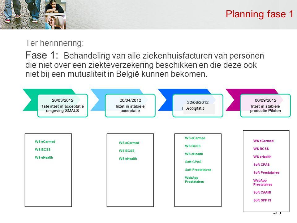 Planning fase 1 Ter herinnering: Fase 1: Behandeling van alle ziekenhuisfacturen van personen die niet over een ziekteverzekering beschikken en die deze ook niet bij een mutualiteit in België kunnen bekomen.