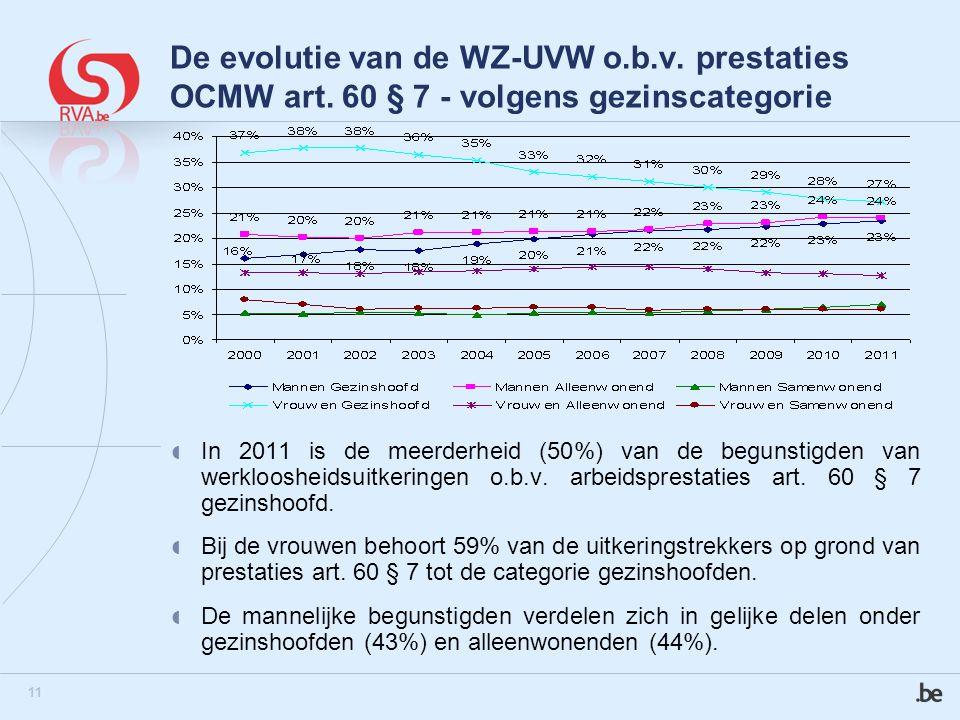 11 De evolutie van de WZ-UVW o.b.v. prestaties OCMW art. 60 § 7 - volgens gezinscategorie  In 2011 is de meerderheid (50%) van de begunstigden van we