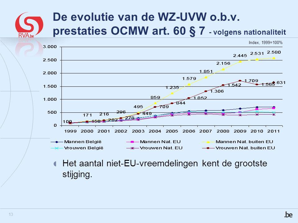 13 De evolutie van de WZ-UVW o.b.v. prestaties OCMW art. 60 § 7 - volgens nationaliteit  Het aantal niet-EU-vreemdelingen kent de grootste stijging.