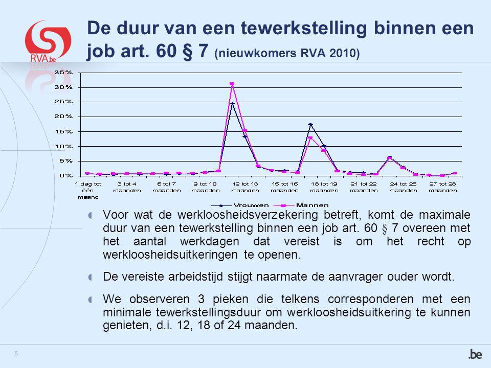5 De duur van een tewerkstelling binnen een job art. 60 § 7 (nieuwkomers RVA 2010)  Voor wat de werkloosheidsverzekering betreft, komt de maximale du