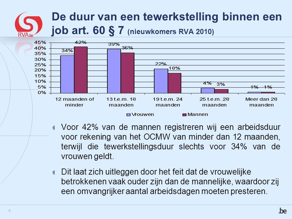 6 De duur van een tewerkstelling binnen een job art. 60 § 7 (nieuwkomers RVA 2010)  Voor 42% van de mannen registreren wij een arbeidsduur voor reken