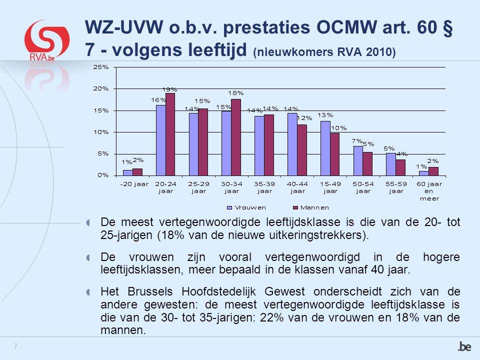 7 WZ-UVW o.b.v. prestaties OCMW art. 60 § 7 - volgens leeftijd (nieuwkomers RVA 2010)  De meest vertegenwoordigde leeftijdsklasse is die van de 20- t
