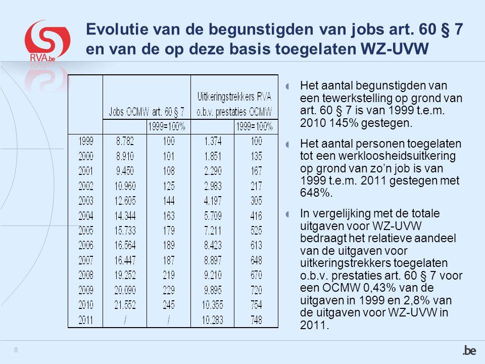 8 Evolutie van de begunstigden van jobs art. 60 § 7 en van de op deze basis toegelaten WZ-UVW  Het aantal begunstigden van een tewerkstelling op gron