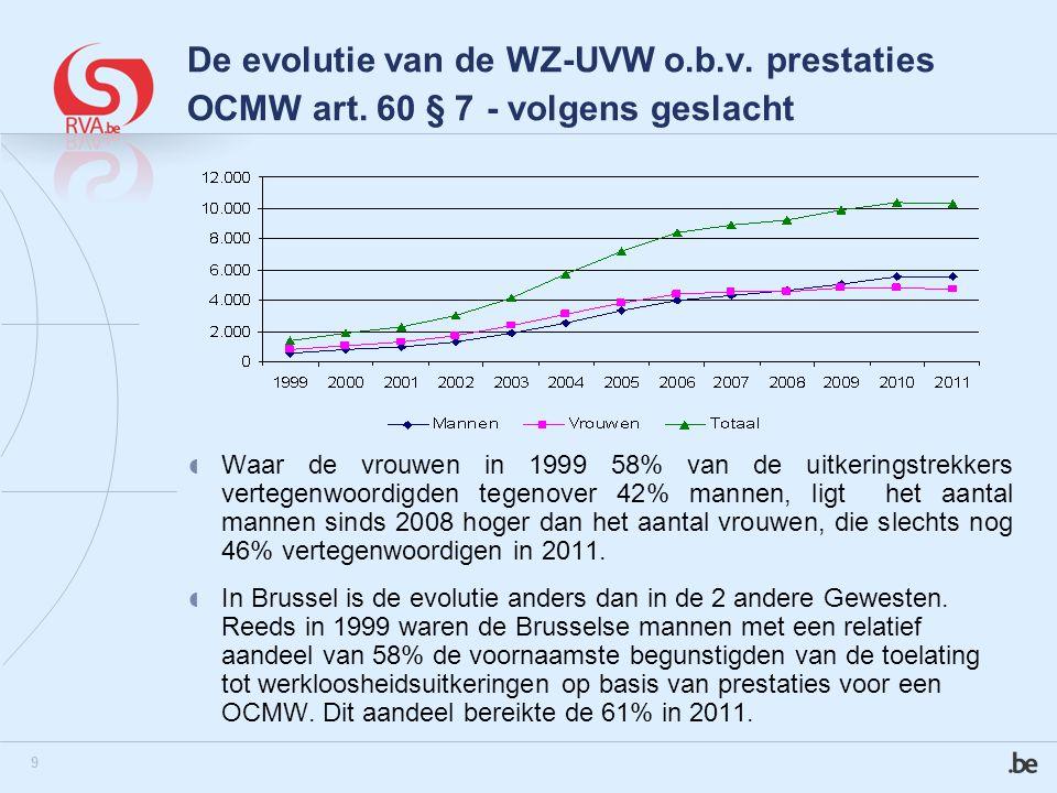 9 De evolutie van de WZ-UVW o.b.v. prestaties OCMW art. 60 § 7 - volgens geslacht  Waar de vrouwen in 1999 58% van de uitkeringstrekkers vertegenwoor