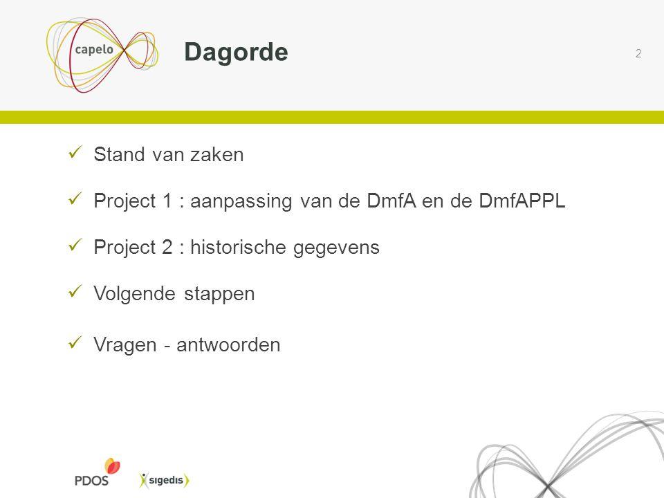 2 Stand van zaken Project 1 : aanpassing van de DmfA en de DmfAPPL Project 2 : historische gegevens Volgende stappen Vragen - antwoorden Dagorde