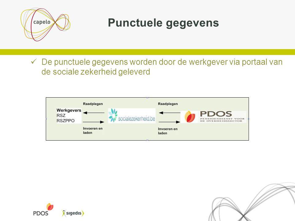 Punctuele gegevens De punctuele gegevens worden door de werkgever via portaal van de sociale zekerheid geleverd