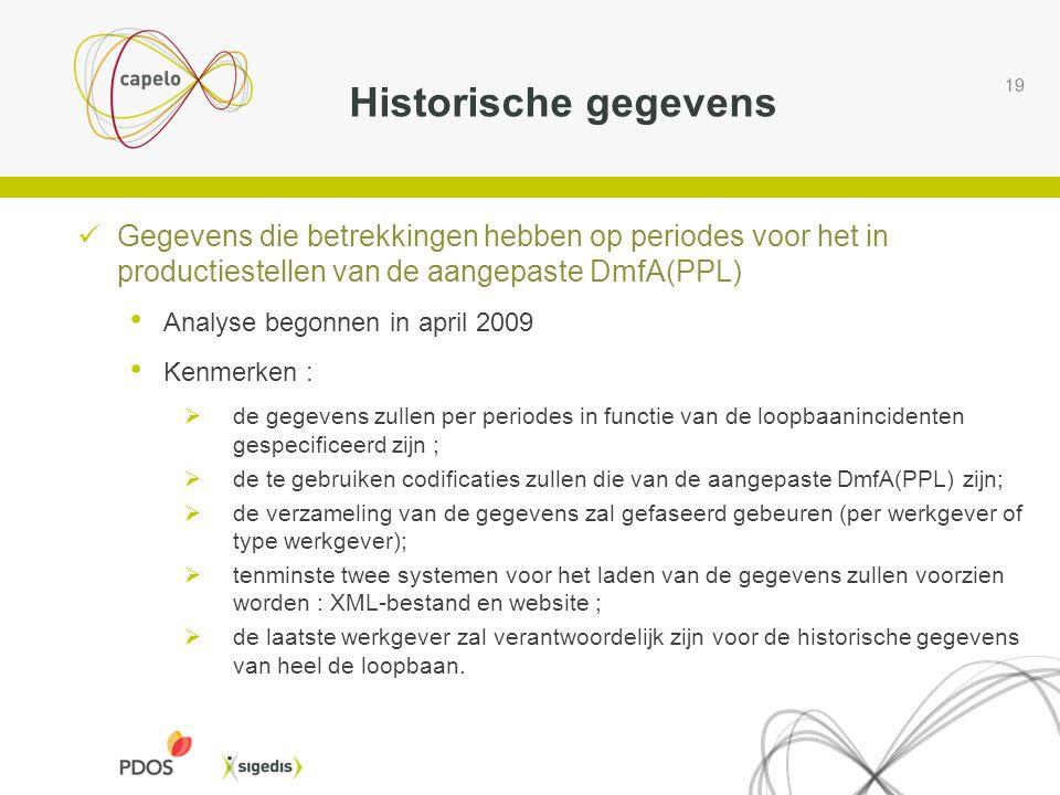19 Historische gegevens Gegevens die betrekkingen hebben op periodes voor het in productiestellen van de aangepaste DmfA(PPL) Analyse begonnen in apri