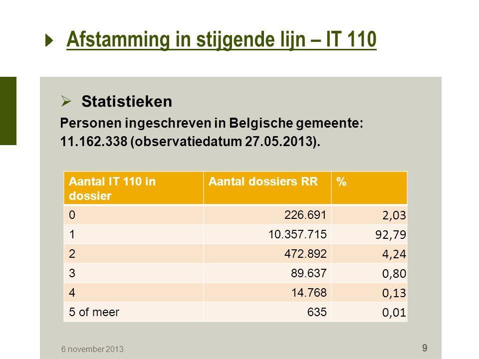Afstamming in stijgende lijn – IT 110  Statistieken Personen ingeschreven in Belgische gemeente: 11.162.338 (observatiedatum 27.05.2013).