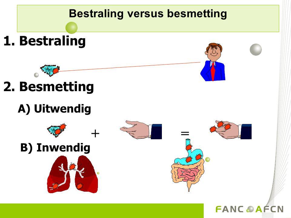 1. Bestraling 2. Besmetting A) Uitwendig += B) Inwendig Bestraling versus besmetting