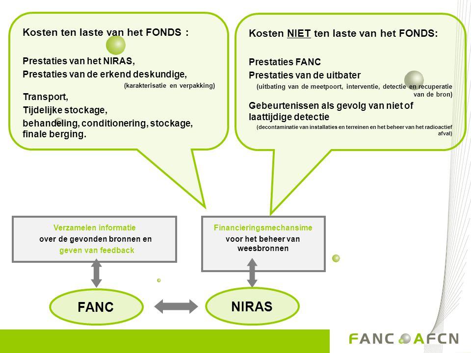 Financieringsmechansime voor het beheer van weesbronnen NIRAS FANC Kosten ten laste van het FONDS : Prestaties van het NIRAS, Prestaties van de erkend
