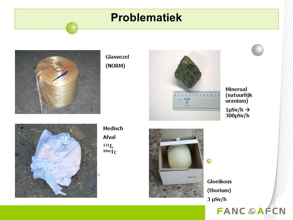 Problematiek Glasvezel (NORM) Mineraal (natuurlijk uranium) 1µSv/h  300µSv/h Medisch Afval 131 I, 99m Tc Gloeikous (thorium) 3 µSv/h